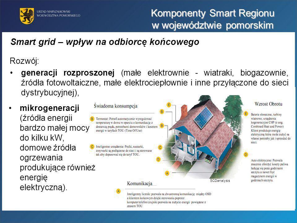 Komponenty Smart Regionu w województwie pomorskim Smart grid – wpływ na odbiorcę końcowego mikrogeneracji (źródła energii bardzo małej mocy do kilku k