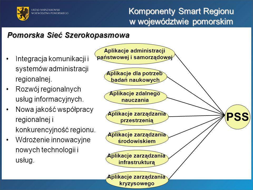 Komponenty Smart Regionu w województwie pomorskim Integracja komunikacji i systemów administracji regionalnej. Rozwój regionalnych usług informacyjnyc