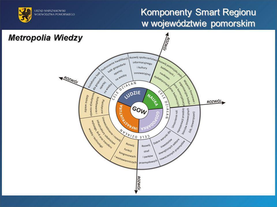 Metropolia Wiedzy