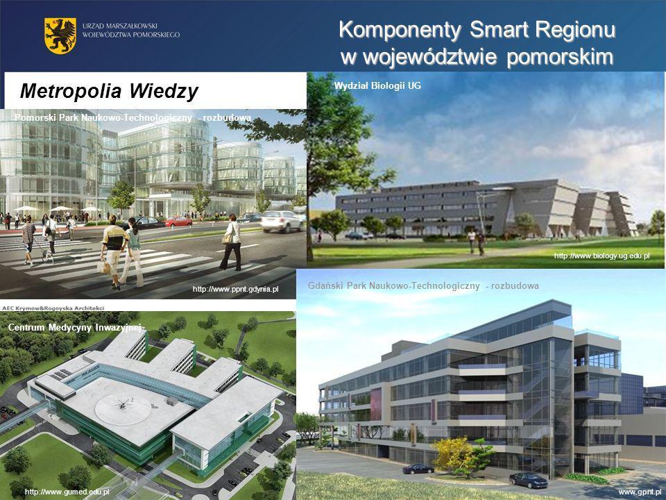 www.gpnt.pl http://www.biology.ug.edu.pl http://www.gumed.edu.pl Metropolia Wiedzy Komponenty Smart Regionu w województwie pomorskim http://www.ppnt.g