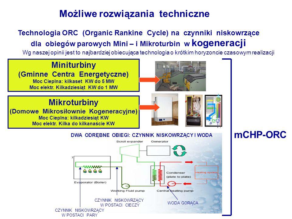 Możliwe rozwiązania techniczne Technologia ORC (Organic Rankine Cycle) na czynniki niskowrzące dla obiegów parowych Mini – i Mikroturbin w kogeneracji Wg naszej opinii jest to najbardziej obiecująca technologia o krótkim horyzoncie czasowym realizacji Miniturbiny (Gminne Centra Energetyczne) Moc Cieplna: kilkaset KW do 5 MW Moc elektr.