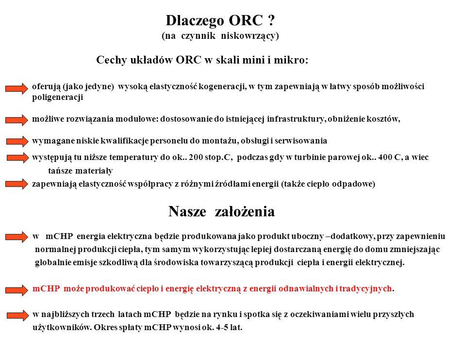 Dlaczego ORC .