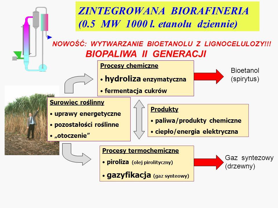 ZINTEGROWANA BIORAFINERIA (0.5 MW 1000 l.