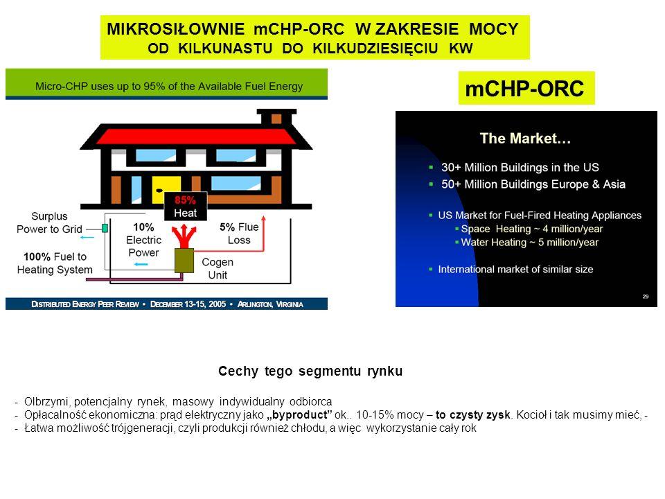 MIKROSIŁOWNIE mCHP-ORC W ZAKRESIE MOCY OD KILKUNASTU DO KILKUDZIESIĘCIU KW Cechy tego segmentu rynku - Olbrzymi, potencjalny rynek, masowy indywidualny odbiorca - Opłacalność ekonomiczna: prąd elektryczny jako byproduct ok..