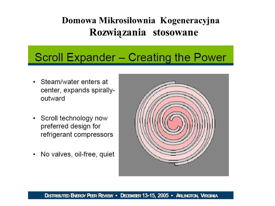 Domowa Mikrosiłownia Kogeneracyjna Rozwiązania stosowane