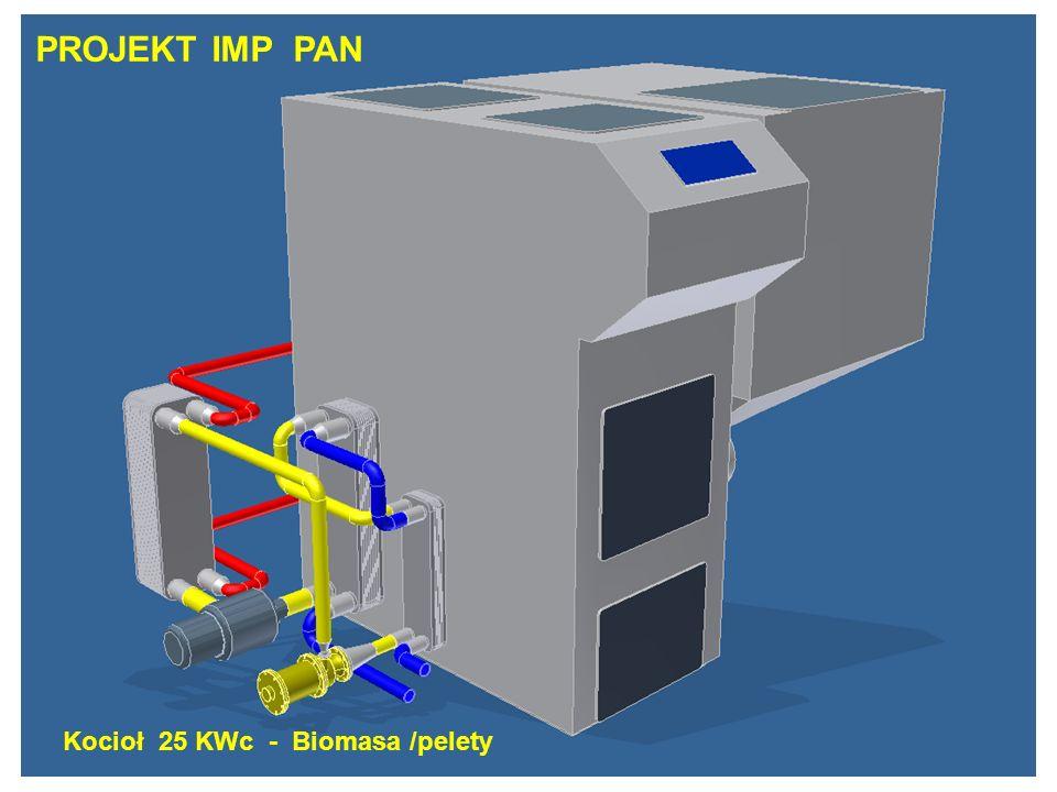 PROJEKT IMP PAN Kocioł 25 KWc - Biomasa /pelety