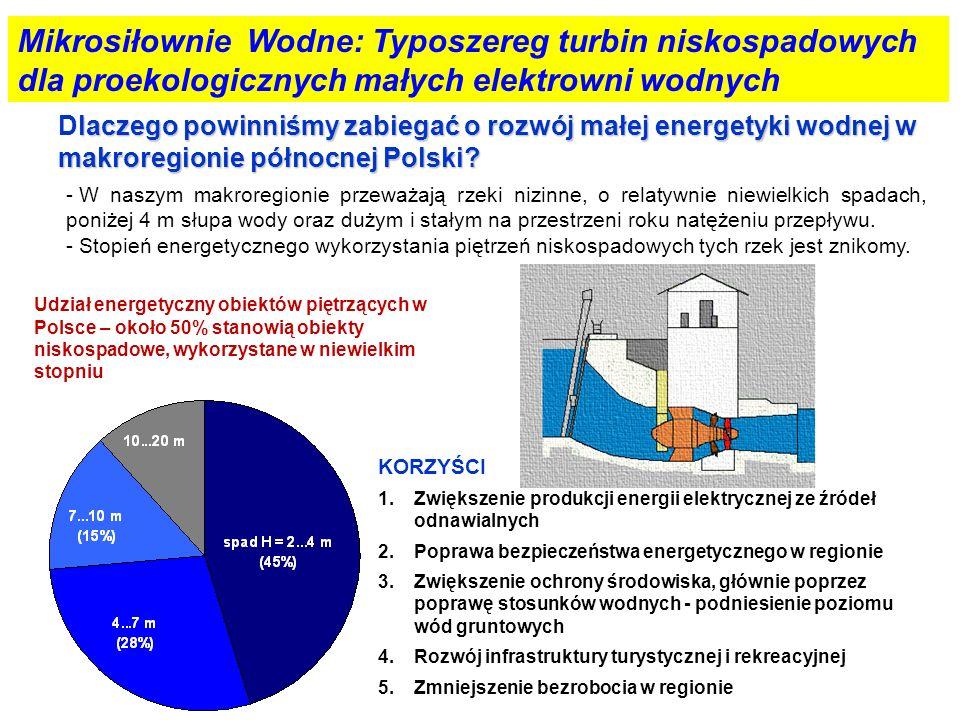 laczego powinniśmy zabiegać o rozwój małej energetyki wodnej w makroregionie północnej Polski.