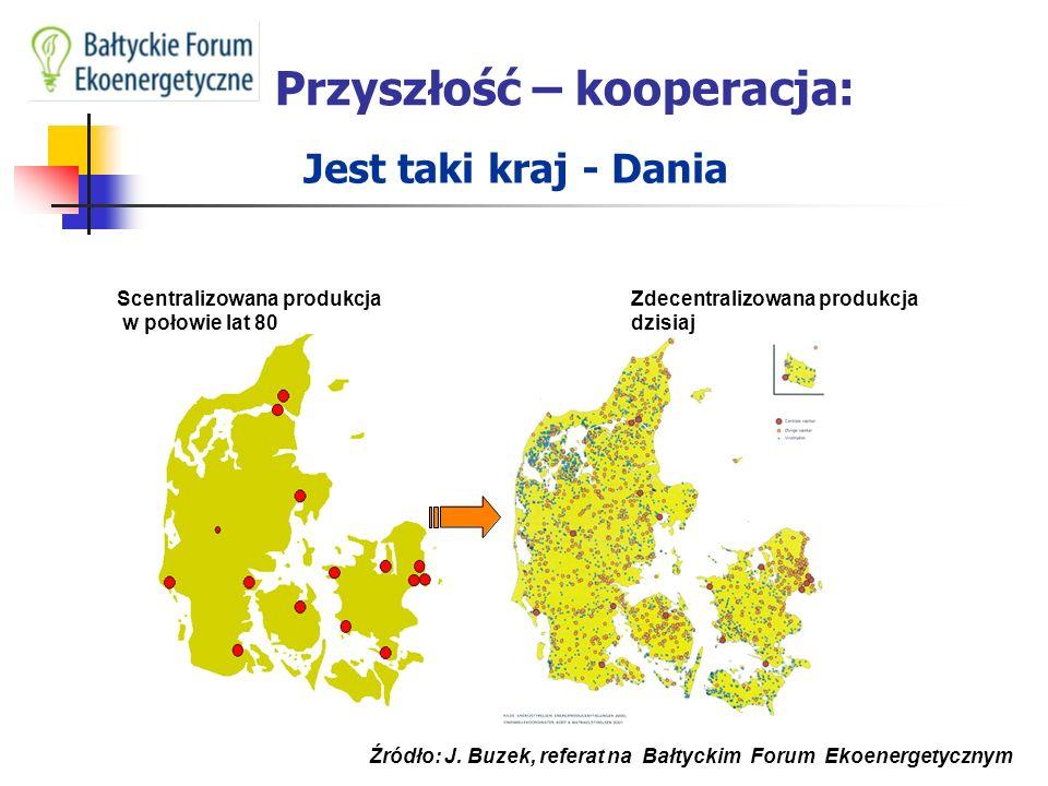 Scentralizowana produkcja w połowie lat 80 Zdecentralizowana produkcja dzisiaj Przyszłość – kooperacja: Jest taki kraj - Dania Źródło: J.