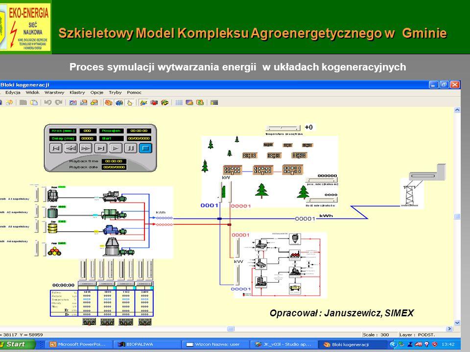 Szkieletowy Model Kompleksu Agroenergetycznego w Gminie Proces symulacji wytwarzania energii w układach kogeneracyjnych Dokumentacje projektów technologicznych; Dokumentacje projektów instalacji; Dokumentacje eksploatacyjne; Zbiory norm i uregulowań prawnych Opracował : Januszewicz, SIMEX