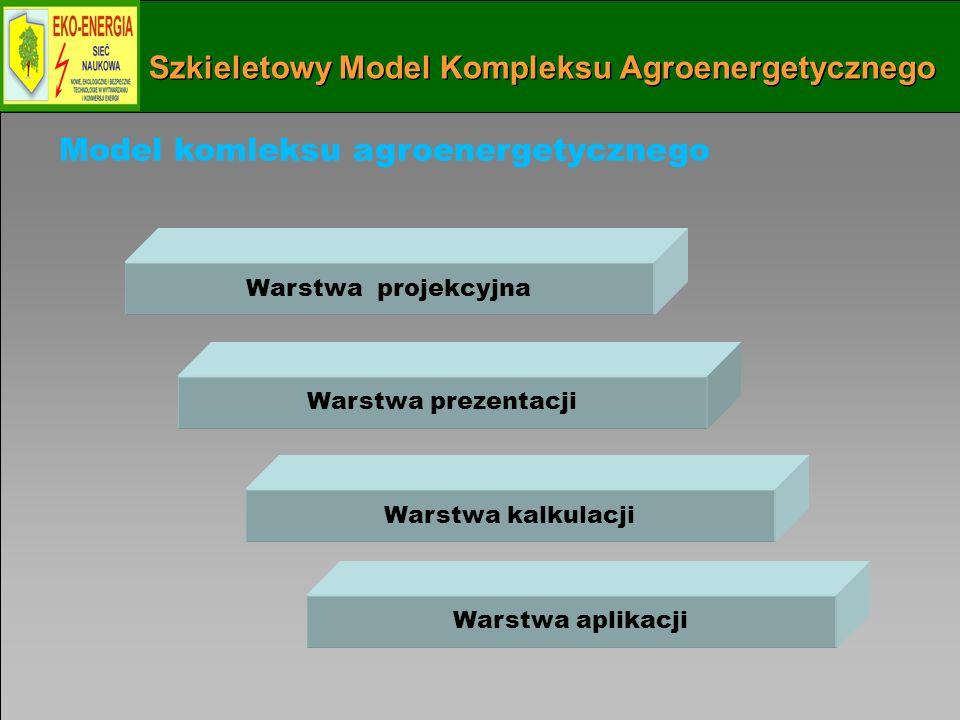 Szkieletowy Model Kompleksu Agroenergetycznego Warstwa projekcyjna Warstwa prezentacji Warstwa kalkulacji Warstwa aplikacji Model komleksu agroenergetycznego