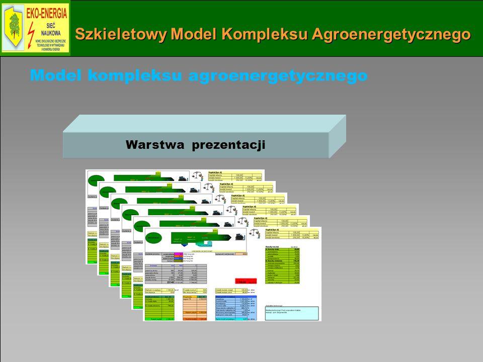 Szkieletowy Model Kompleksu Agroenergetycznego Warstwa prezentacji Model kompleksu agroenergetycznego