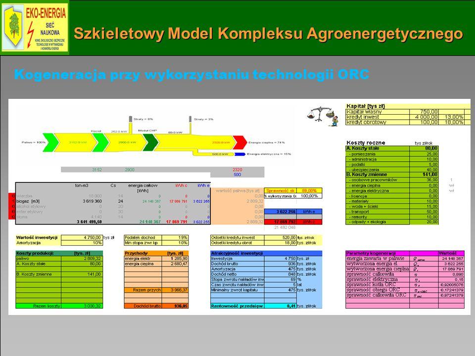 Szkieletowy Model Kompleksu Agroenergetycznego Kogeneracja przy wykorzystaniu technologii ORC