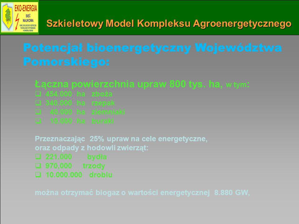 Instytut Maszyn Przepływowych PAN w Gdańsku 62 Szkieletowy Model Kompleksu Agroenergetycznego Potencjał bioenergetyczny Województwa Pomorskiego: Łączna powierzchnia upraw 800 tys.