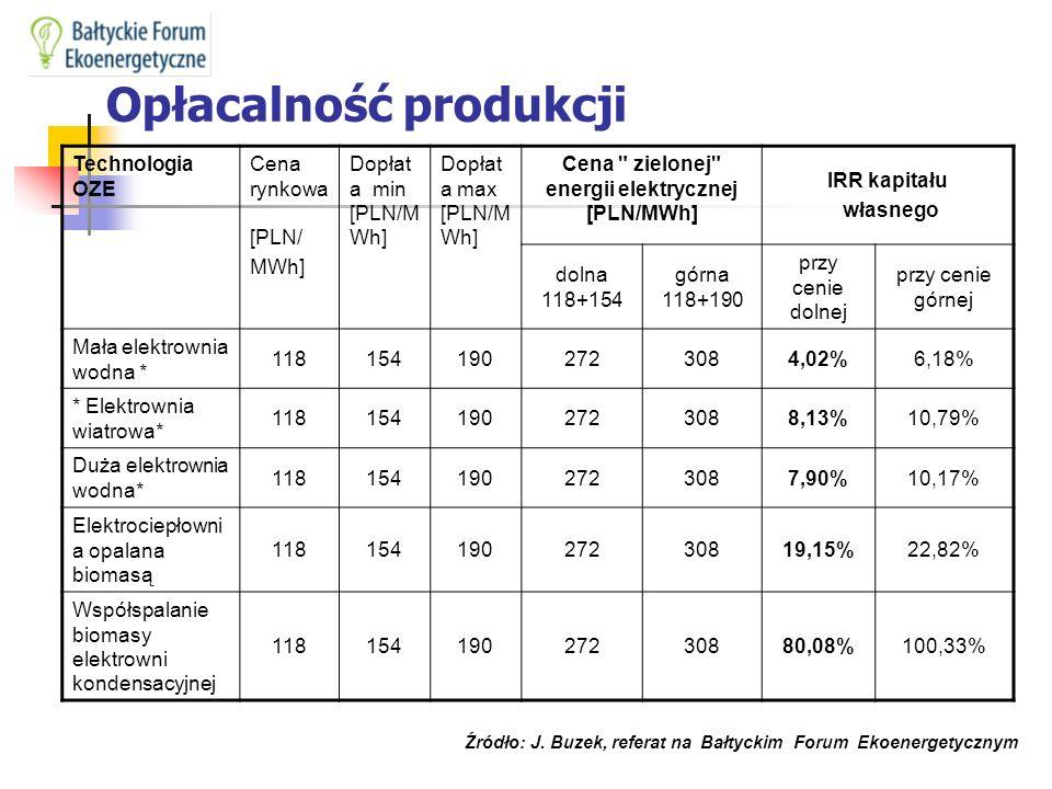 Biogazownia fermentacyjna Opcjonalnie: Biorafineria lignocelulozowa (zgazowarka + rafineria) MINISIŁOWNIA BIOMASOWA mCHP ORC Moc elektryczna : od kilkudziesięciu kW do 1 MW Kocioł wielopaliwowy 50°C olej czysty wodór biometan drewno, pelety węgiel Czynnik niskowrzący Odbiorniki energii elektrycznej Odbiorniki energii cieplnej biometanol olej woda gaz syntezowy Mikroturbina ORC woda lodowa Generator 90°C biometanol bioetanol