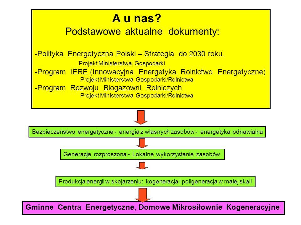 A u nas. Podstawowe aktualne dokumenty: -Polityka Energetyczna Polski – Strategia do 2030 roku.