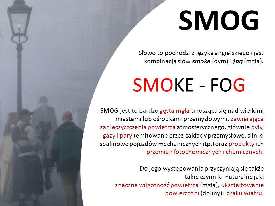 Słowo to pochodzi z języka angielskiego i jest kombinacją słów smoke (dym) i fog (mgła). SMOKE - FOG SMOG jest to bardzo gęsta mgła unosząca się nad w