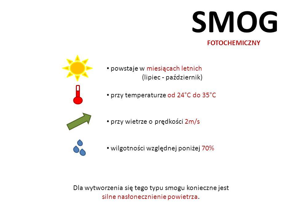 SMOG FOTOCHEMICZNY Dla wytworzenia się tego typu smogu konieczne jest silne nasłonecznienie powietrza. powstaje w miesiącach letnich (lipiec - paździe