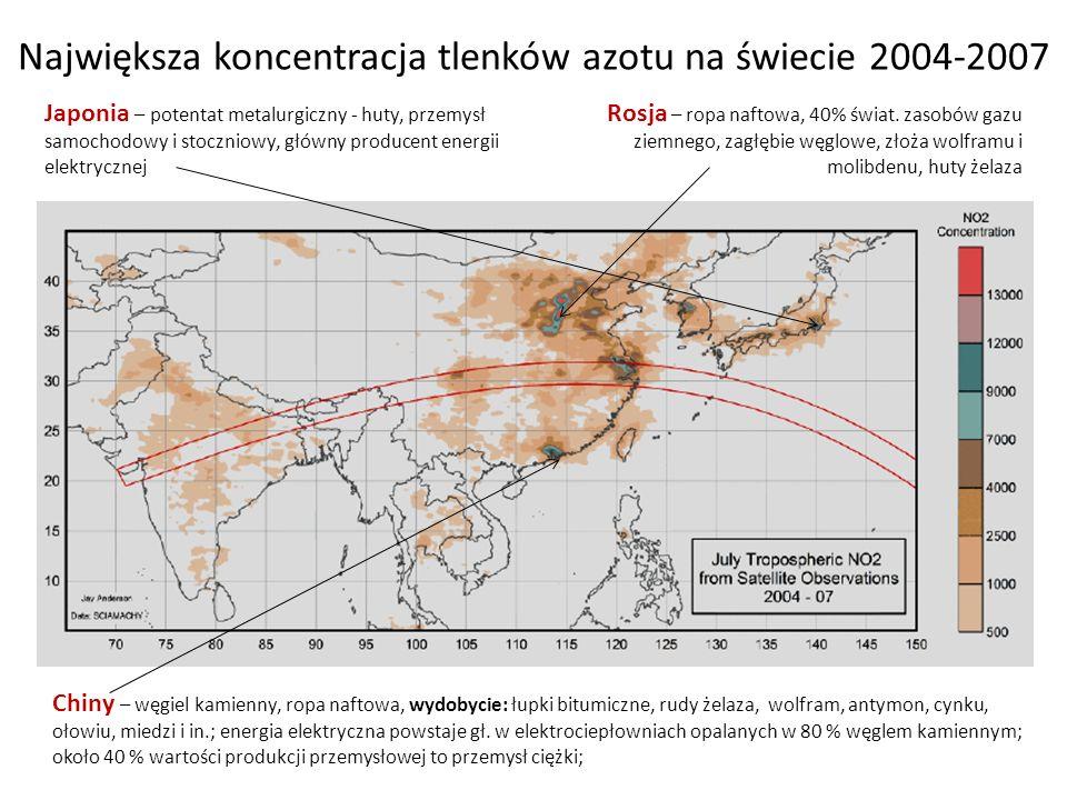 Największa koncentracja tlenków azotu na świecie 2004-2007 Rosja – ropa naftowa, 40% świat. zasobów gazu ziemnego, zagłębie węglowe, złoża wolframu i