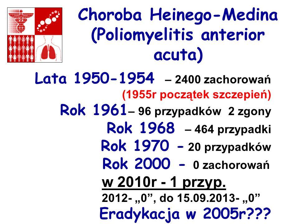 Choroba Heinego-Medina (Poliomyelitis anterior acuta) Lata 1950-1954 – 2400 zachorowań (1955r początek szczepień) Rok 1961 – 96 przypadków 2 zgony Rok