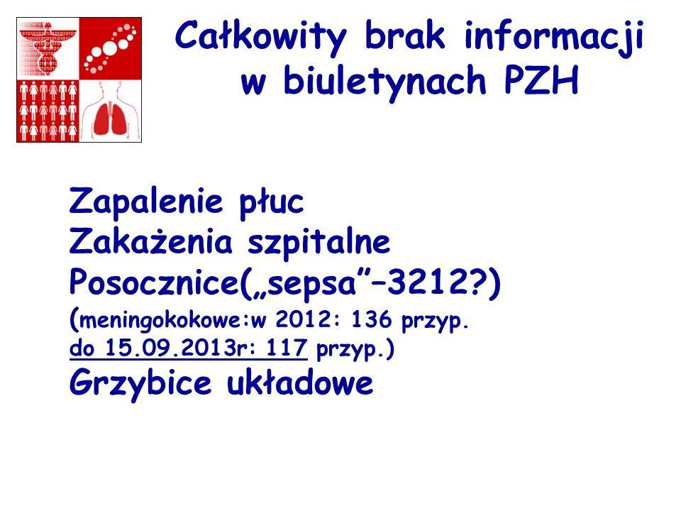 Całkowity brak informacji w biuletynach PZH Zapalenie płuc Zakażenia szpitalne Posocznice(sepsa–3212?) ( meningokokowe:w 2012: 136 przyp. do 15.09.201