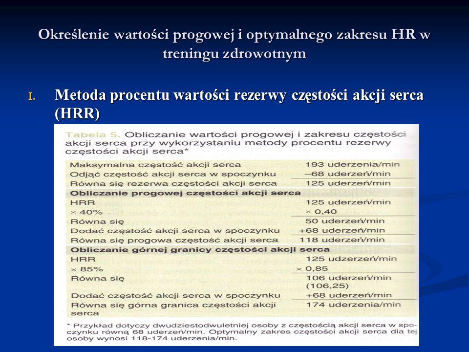Określenie wartości progowej i optymalnego zakresu HR w treningu zdrowotnym I. Metoda procentu wartości rezerwy częstości akcji serca (HRR)