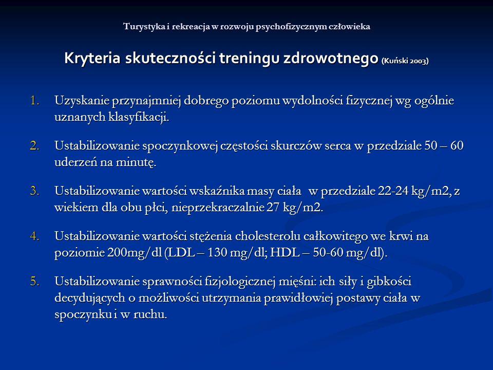 Kryteria skuteczności treningu zdrowotnego (Kuński 2003) 1.Uzyskanie przynajmniej dobrego poziomu wydolności fizycznej wg ogólnie uznanych klasyfikacj