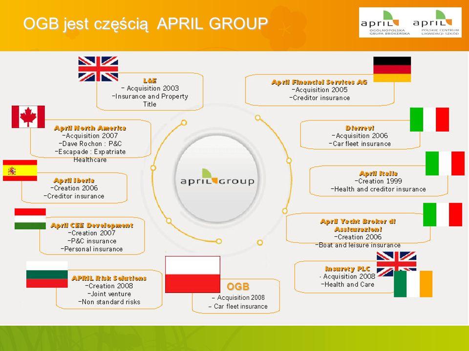 OGB jest częścią APRIL GROUP OGB - Acquisition 2008 - Car fleet insurance