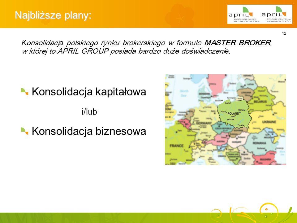 12 Najbliższe plany: K onsolidacj a polskiego rynku brokerskiego w formule MASTER BROKER, w której to APRIL GROUP posiada bardzo duże doświadczeni e.