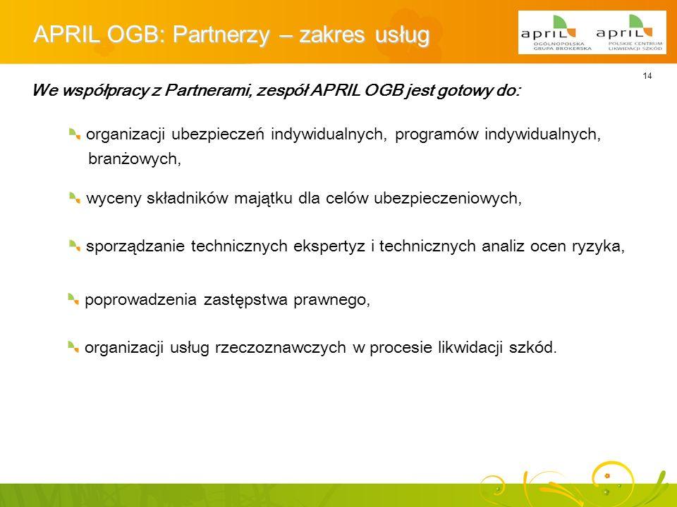 14 APRIL OGB: Partnerzy – zakres usług We współpracy z Partnerami, zespół APRIL OGB jest gotowy do: organizacji ubezpieczeń indywidualnych, programów
