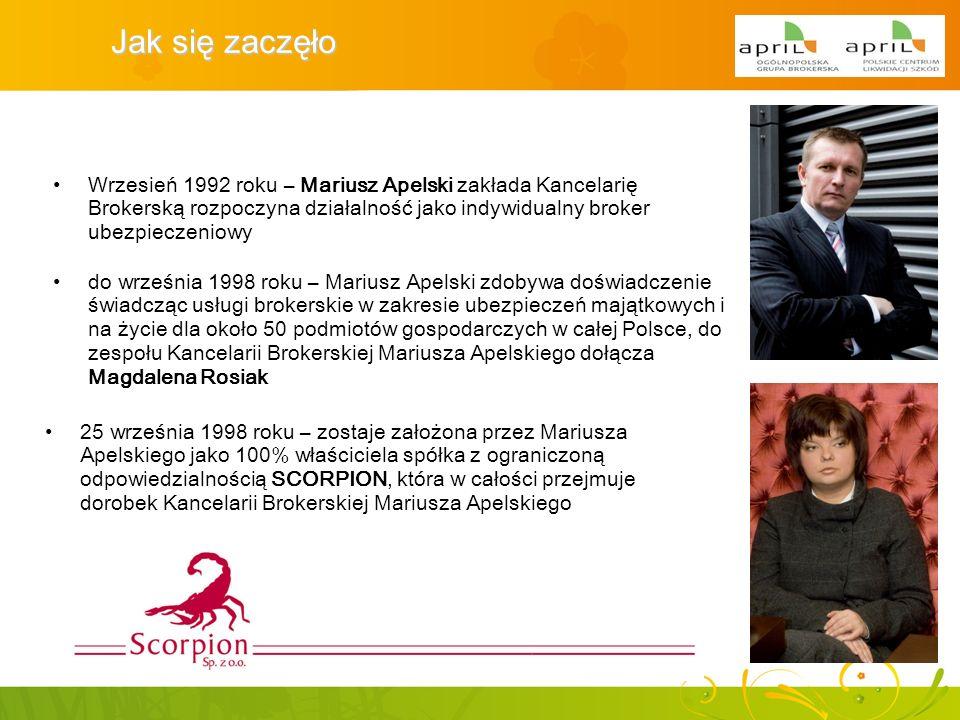 Jak się zaczęło Wrzesień 1992 roku – Mariusz Apelski zakłada Kancelarię Brokerską rozpoczyna działalność jako indywidualny broker ubezpieczeniowy do w