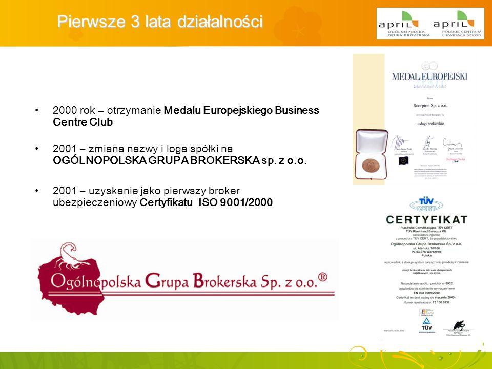 Pierwsze 3 lata działalności 2000 rok – otrzymanie Medalu Europejskiego Business Centre Club 2001 – zmiana nazwy i loga spółki na OGÓLNOPOLSKA GRUPA B