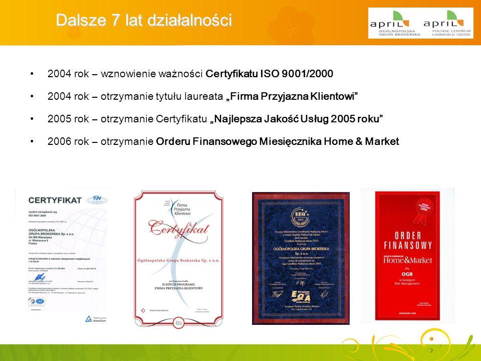 Dalsze 7 lat działalności 2004 rok – wznowienie ważności Certyfikatu ISO 9001/2000 2004 rok – otrzymanie tytułu laureata Firma Przyjazna Klientowi 200