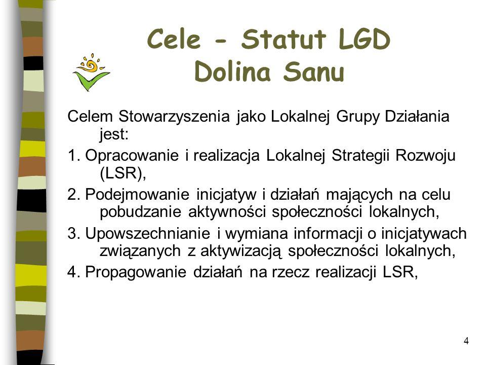 5 Cele - Statut LGD Dolina Sanu c.d.5. Promocja podmiotów funkcjonujących na terenie LSR, 6.