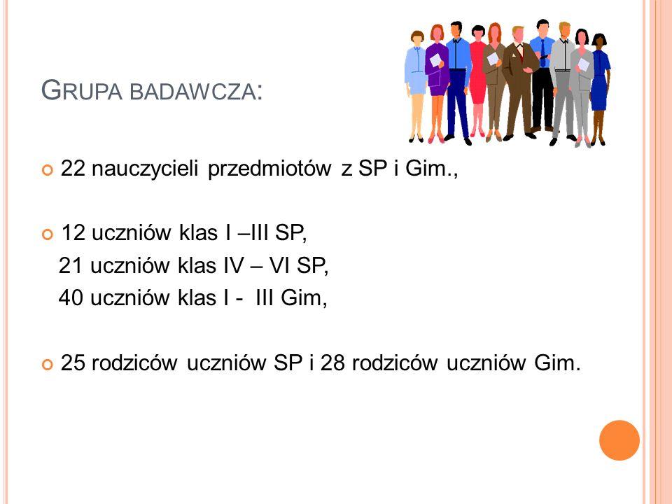 G RUPA BADAWCZA : 22 nauczycieli przedmiotów z SP i Gim., 12 uczniów klas I –III SP, 21 uczniów klas IV – VI SP, 40 uczniów klas I - III Gim, 25 rodzi