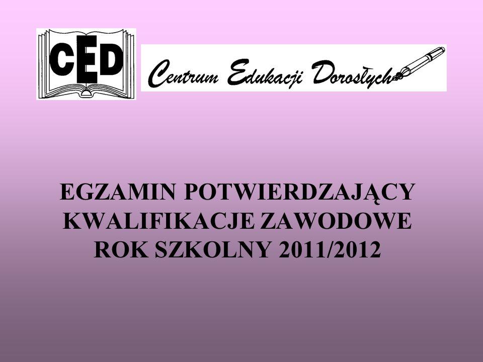 EGZAMIN POTWIERDZAJĄCY KWALIFIKACJE ZAWODOWE ROK SZKOLNY 2011/2012