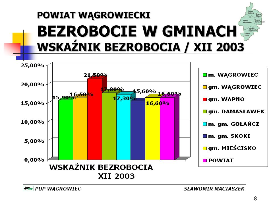 8 POWIAT WĄGROWIECKI BEZROBOCIE W GMINACH WSKAŹNIK BEZROBOCIA / XII 2003 PUP WĄGROWIEC SŁAWOMIR MACIASZEK
