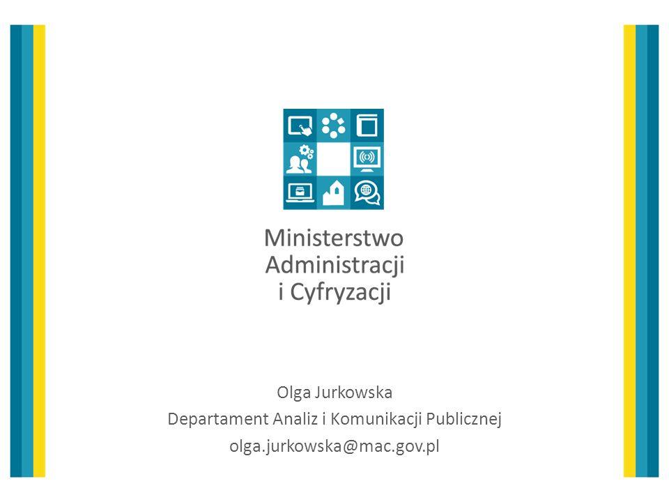 Olga Jurkowska Departament Analiz i Komunikacji Publicznej olga.jurkowska@mac.gov.pl