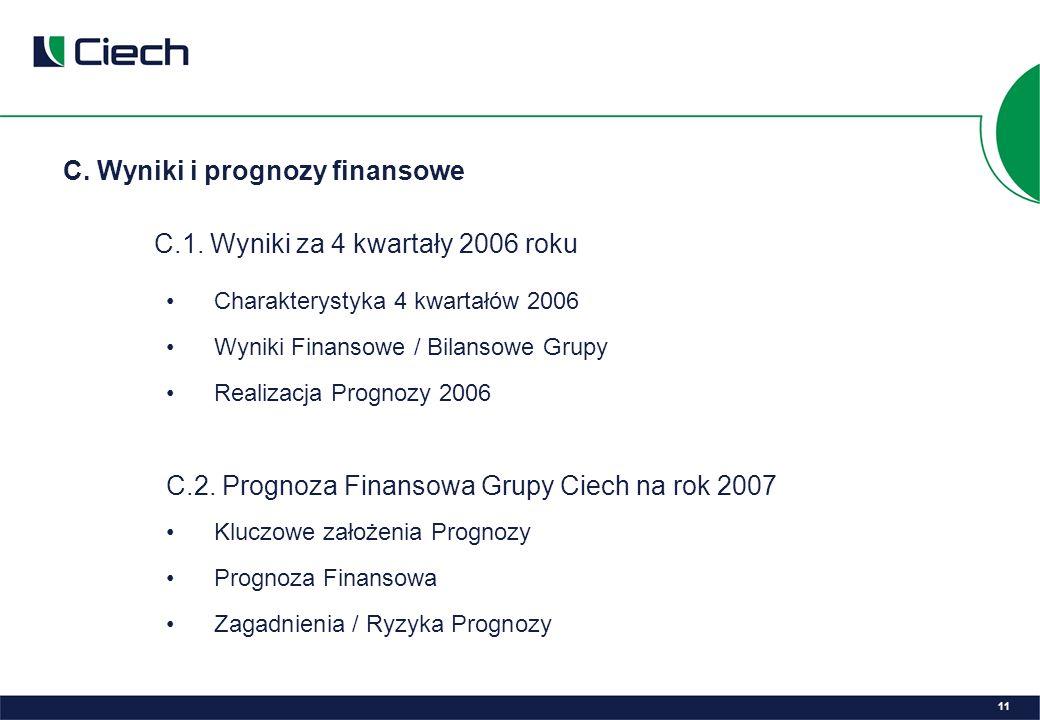 C. Wyniki i prognozy finansowe C.1.
