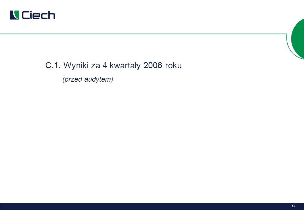 C.1. Wyniki za 4 kwartały 2006 roku (przed audytem) 12