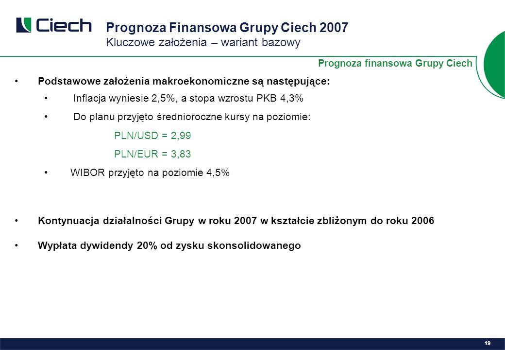 Prognoza Finansowa Grupy Ciech 2007 Kluczowe założenia – wariant bazowy Podstawowe założenia makroekonomiczne są następujące: Inflacja wyniesie 2,5%, a stopa wzrostu PKB 4,3% Do planu przyjęto średnioroczne kursy na poziomie: PLN/USD = 2,99 PLN/EUR = 3,83 WIBOR przyjęto na poziomie 4,5% Kontynuacja działalności Grupy w roku 2007 w kształcie zbliżonym do roku 2006 Wypłata dywidendy 20% od zysku skonsolidowanego 19 Prognoza finansowa Grupy Ciech