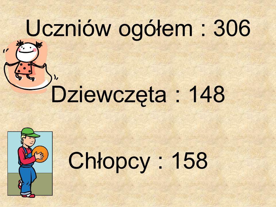 Uczniów ogółem : 306 Dziewczęta : 148 Chłopcy : 158