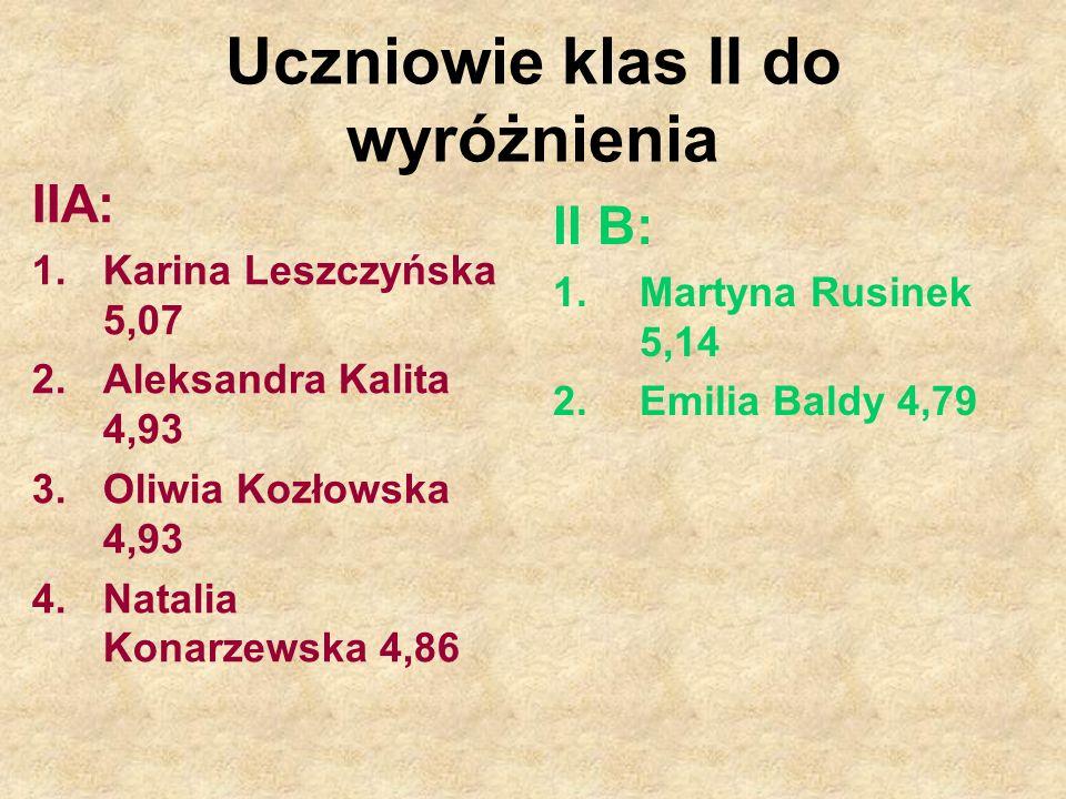 Uczniowie klas II do wyróżnienia IIA: 1.Karina Leszczyńska 5,07 2.Aleksandra Kalita 4,93 3.Oliwia Kozłowska 4,93 4.Natalia Konarzewska 4,86 II B: 1.Ma