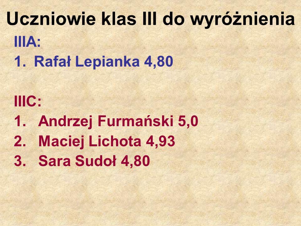 Uczniowie klas III do wyróżnienia IIIA: 1.Rafał Lepianka 4,80 IIIC: 1.Andrzej Furmański 5,0 2.Maciej Lichota 4,93 3.Sara Sudoł 4,80