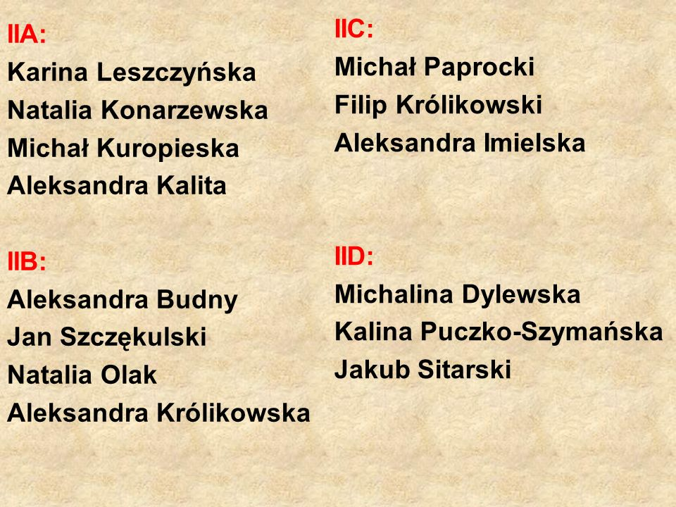 IIA: Karina Leszczyńska Natalia Konarzewska Michał Kuropieska Aleksandra Kalita IIB: Aleksandra Budny Jan Szczękulski Natalia Olak Aleksandra Królikow