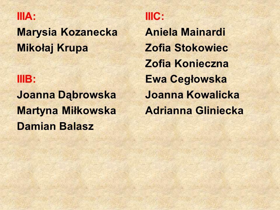 IIIA: Marysia Kozanecka Mikołaj Krupa IIIB: Joanna Dąbrowska Martyna Miłkowska Damian Balasz IIIC: Aniela Mainardi Zofia Stokowiec Zofia Konieczna Ewa