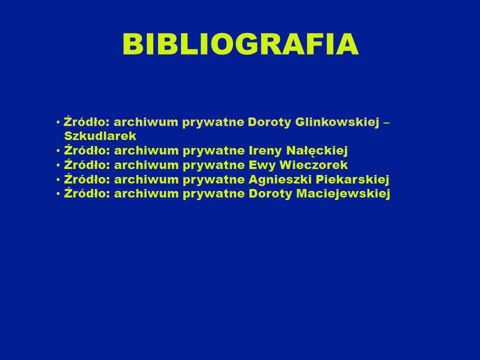 BIBLIOGRAFIA Źródło: archiwum prywatne Doroty Glinkowskiej – Szkudlarek Źródło: archiwum prywatne Ireny Nałęckiej Źródło: archiwum prywatne Ewy Wieczo