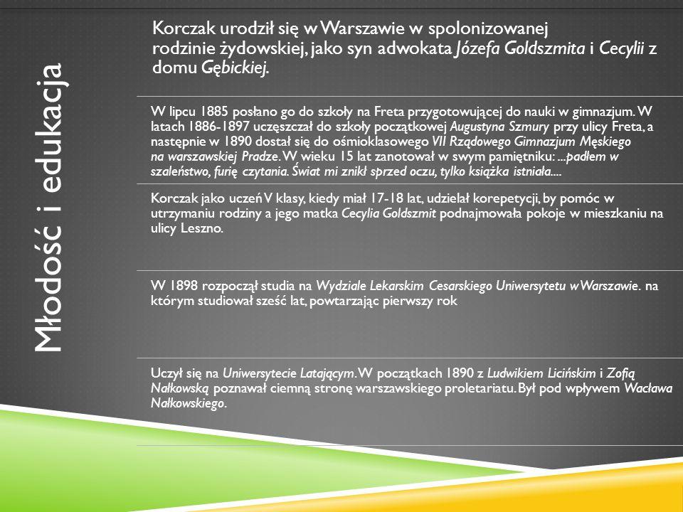 Korczak urodził się w Warszawie w spolonizowanej rodzinie żydowskiej, jako syn adwokata Józefa Goldszmita i Cecylii z domu Gębickiej. W lipcu 1885 pos