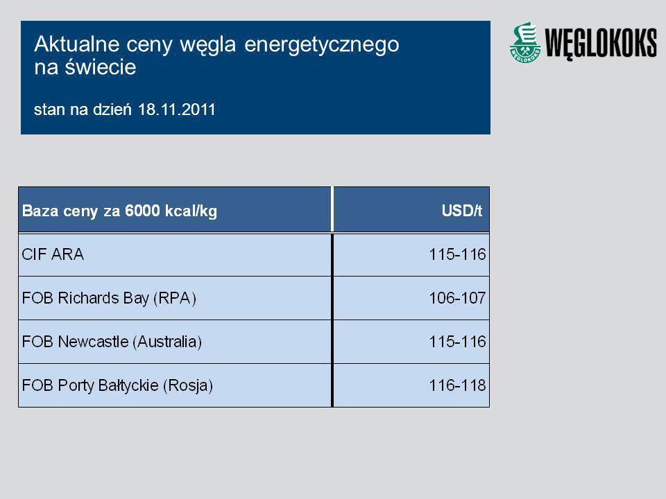 Aktualne ceny węgla energetycznego na świecie stan na dzień 18.11.2011