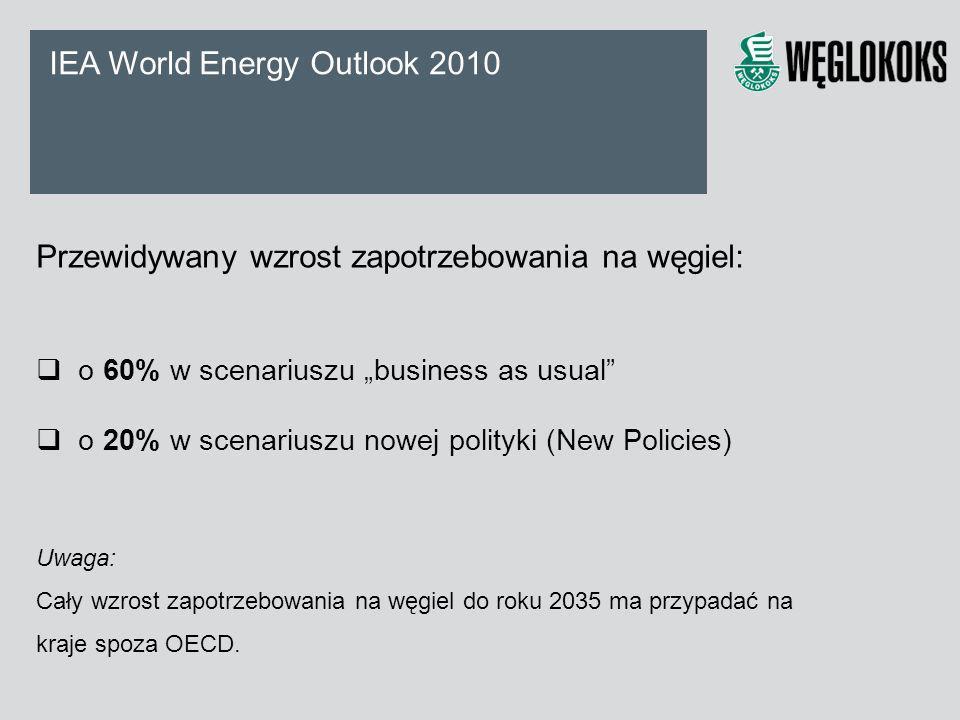 IEA World Energy Outlook 2010 Przewidywany wzrost zapotrzebowania na węgiel: o 60% w scenariuszu business as usual o 20% w scenariuszu nowej polityki