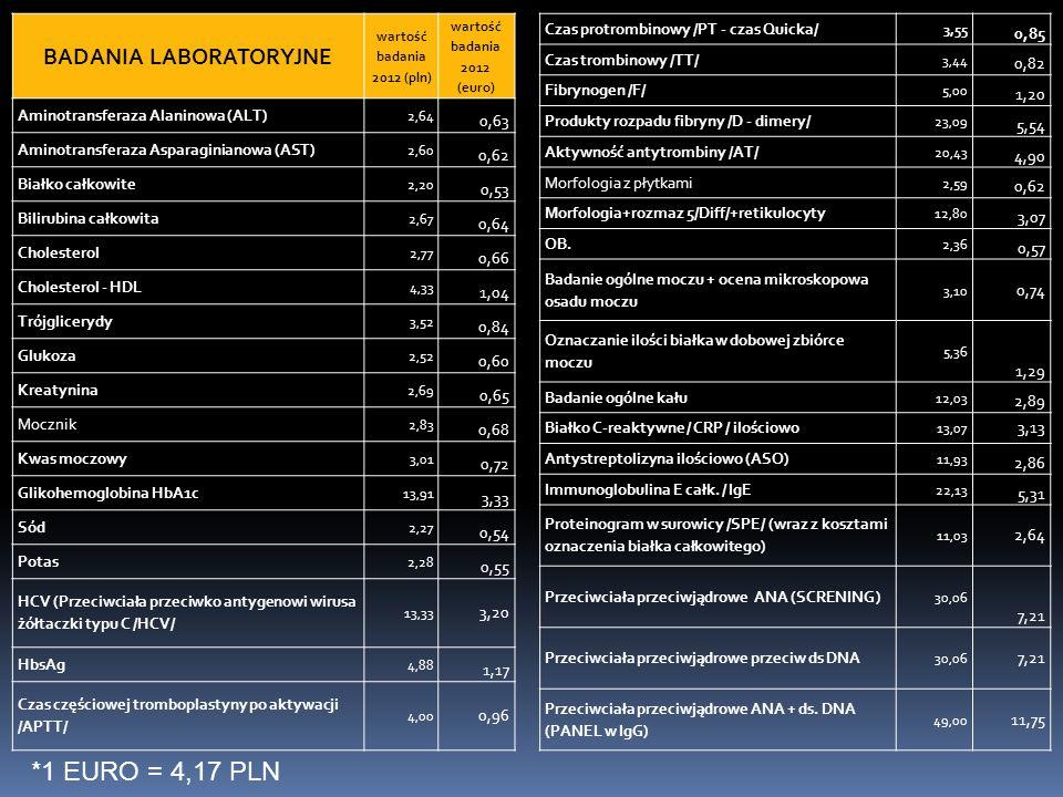 BADANIA LABORATORYJNE wartość badania 2012 (pln) wartość badania 2012 (euro) Aminotransferaza Alaninowa (ALT) 2,64 0,63 Aminotransferaza Asparaginiano